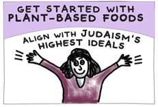 Jewish Veg – Infographics